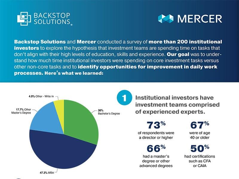 Backstop-Mercer_Institutional-Investor-Productivity_Infographic-1