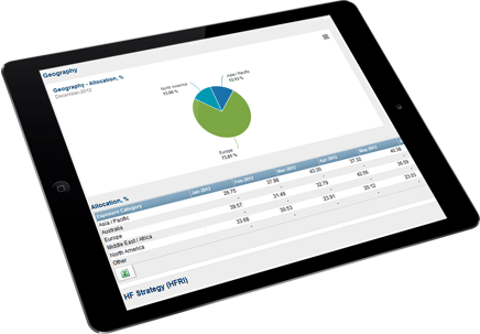 Backstop Solutions Group Scalable Solutions for Institutions Reporting Software