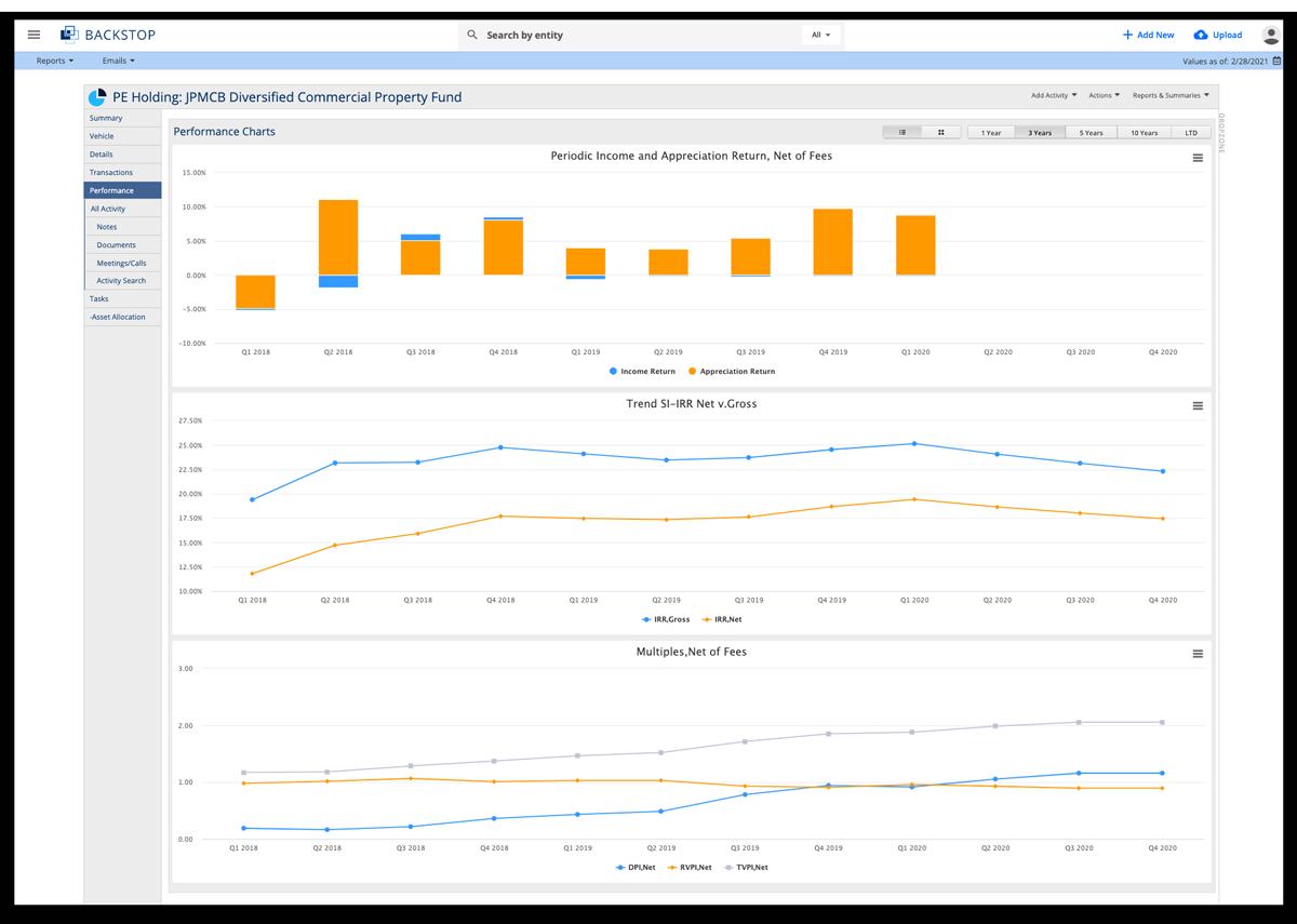 Consultants/OCIOs Research Dashboard